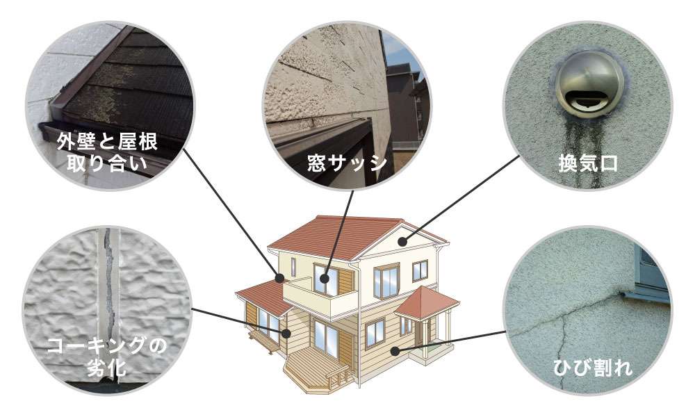 外壁の雨漏りの原因