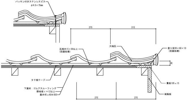 瓦屋根のケラバの構造