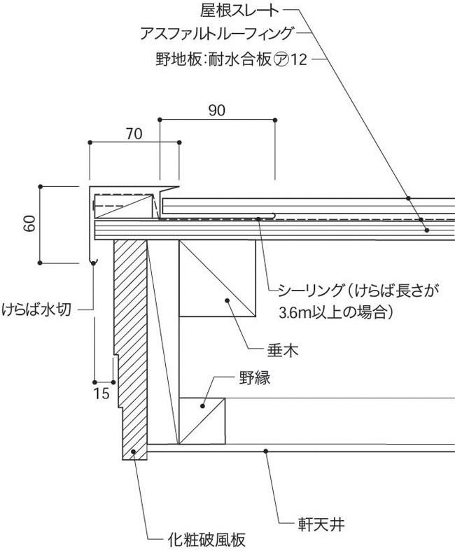 スレート屋根のケラバの構造
