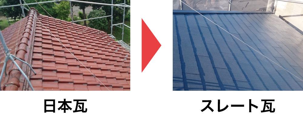 日本瓦からスレート瓦に葺き替え