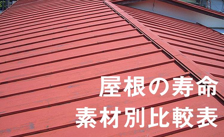 屋根の寿命 素材別比較表